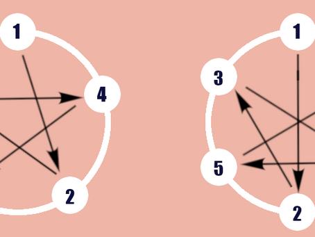 5. Drum Tuning 101 - Back to Basics