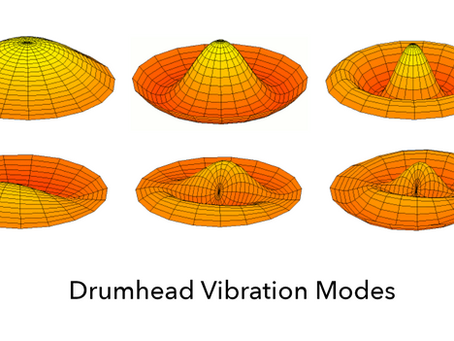 2. Drumhead Vibration and the Science of Sound!