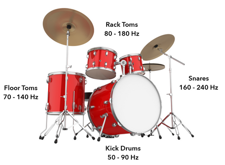 The Best Drum Tuning Tips & How To Master Drum Sound