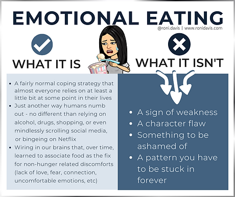 Emotional Eating: What it is & What it isn't