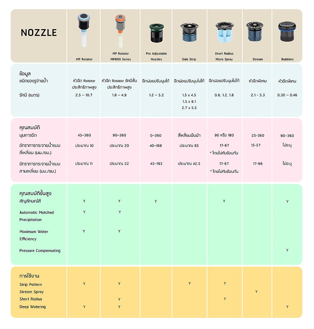 Nozzles.png