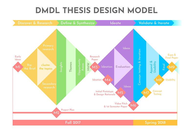 design model.jpg