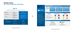 New Meridian Value Proposition Card