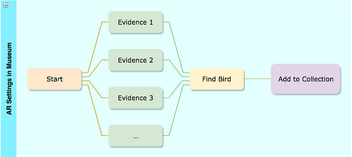 idea 2 virtual tracking.PNG