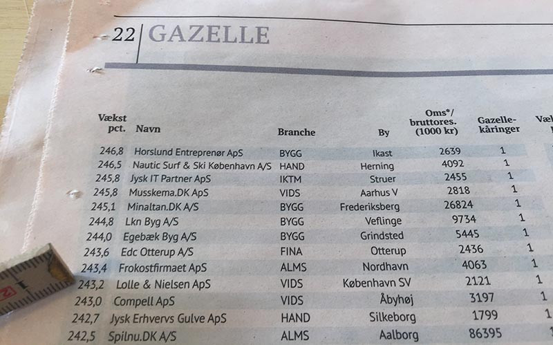 Lolle & Nielsen Inventions is officially announced as a Gazelle company in the newspaper Børsen