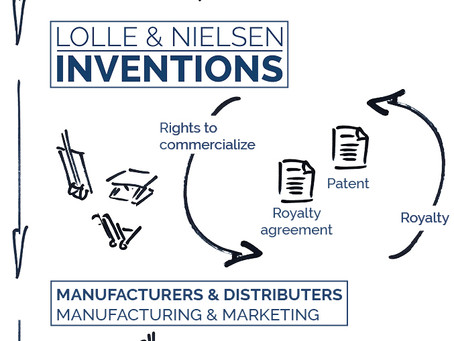 Inventing is a long-term business – but for us, it's starting to pay off