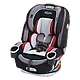 CAR-SEAT-Stage-1-Type-3-SamplePicture-3I