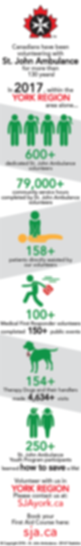 SJA 2017 - YR Statistics - FULL GRAPHIC