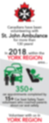 SJA-2018-YR-Statistics-CARSEAT-GRAPHIC-v