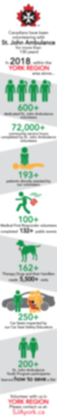 SJA 2018 - YR Statistics - FULL GRAPHIC