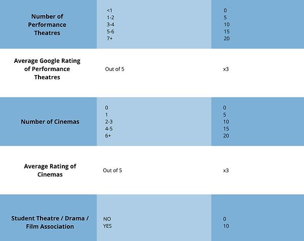 theatre & film.png