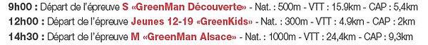 Triathlon vert Greenman Gambsheim dimanche 1er octobre 7b8a63_a950120ca3364199ad6f56c245994a08~mv2