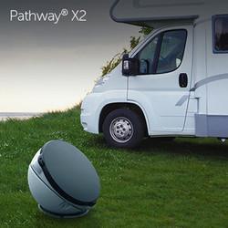 Pathway X2