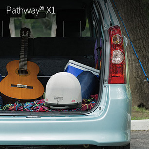 Pathway X1