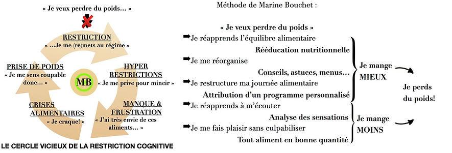 Marine Bouchet Condrieu