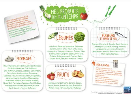 Fruits et légumes de saison: Le printemps