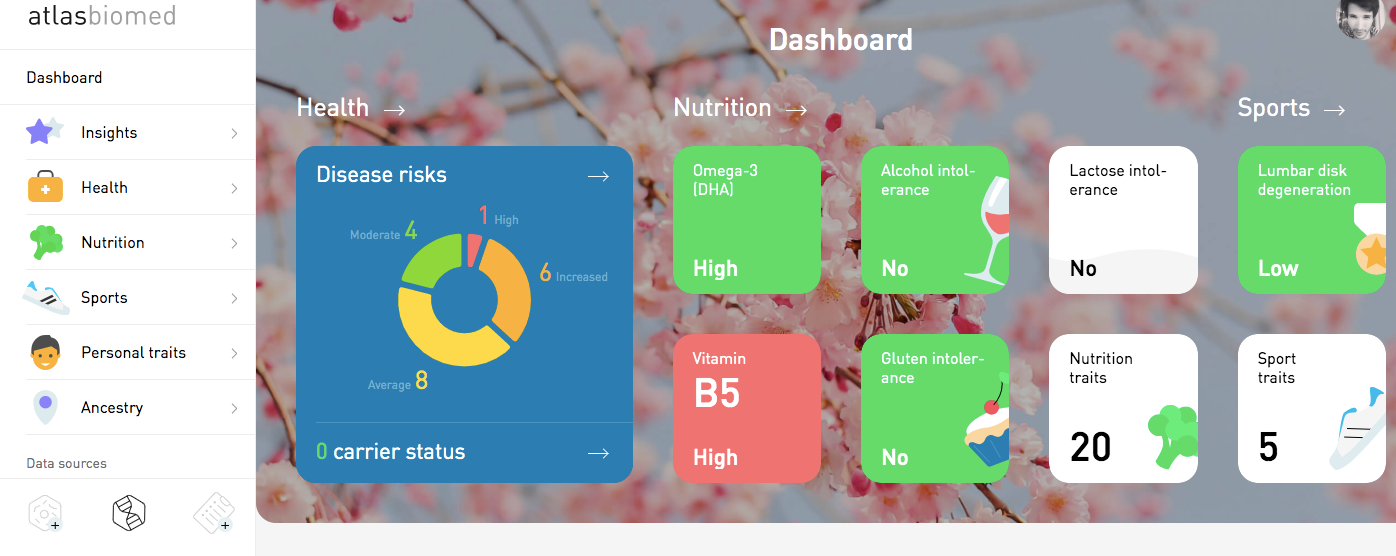 DNA-dashboard.png