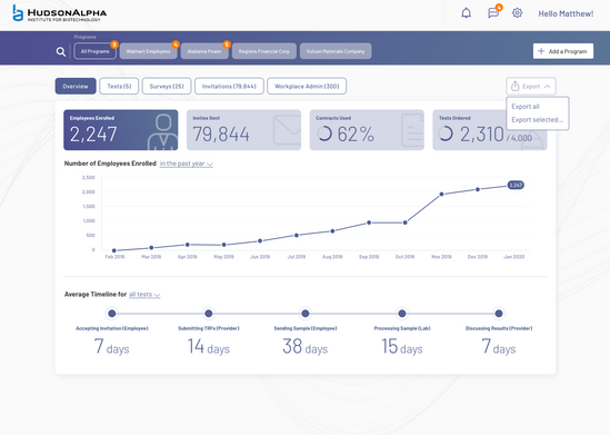 PM Dashboard Overview 1.0@2x.png