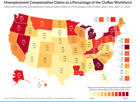 Kentucky Remains 8th Highest in United States in Unemployment Claims, Total Climbs to 14.3% of Workf