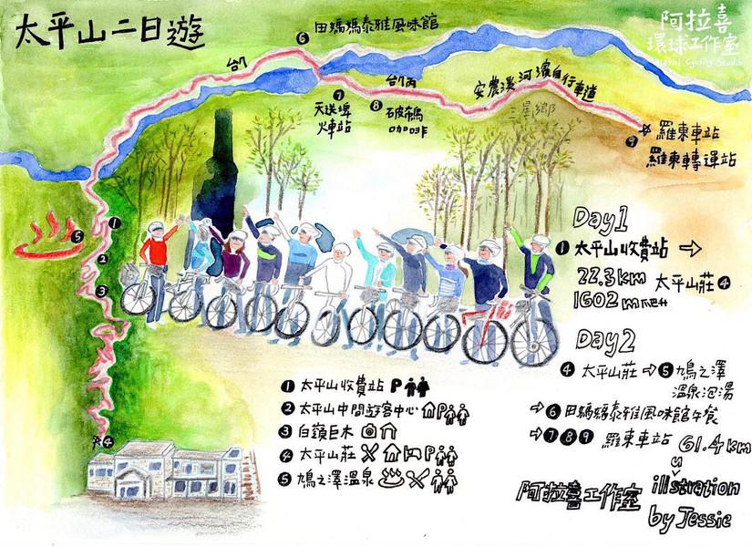 太平山兩日遊