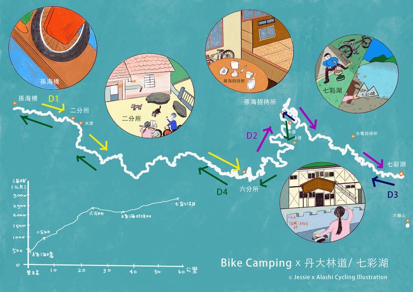 Bike camping x 丹大林道 / 七彩湖