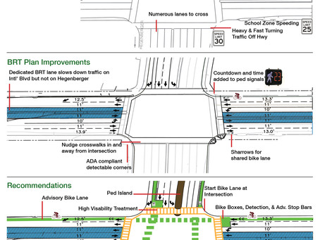 UX for Urban Planning