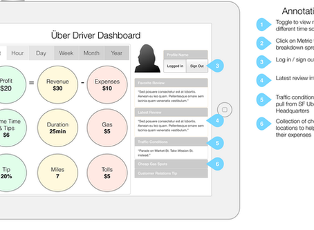 UX Exercise: Uber Dashboard Interface