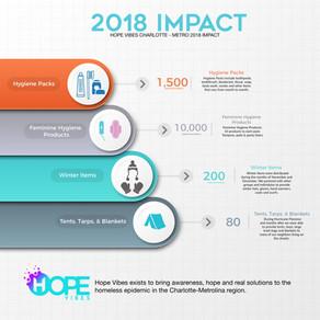 2018 Hope Vibes Impact