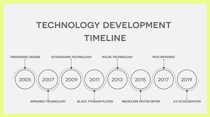 tech-timeline2.jpg
