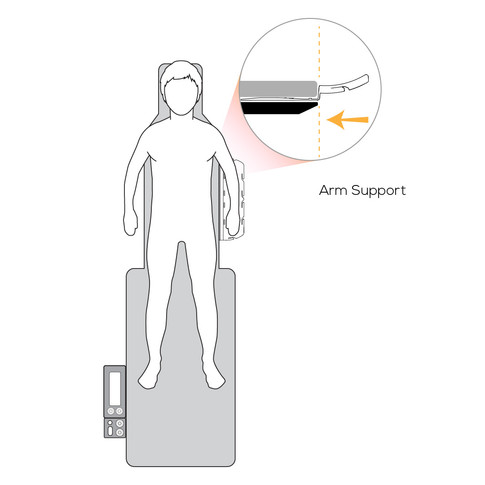 Arm Support Daggerboard Placement
