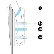 Strap Positioning