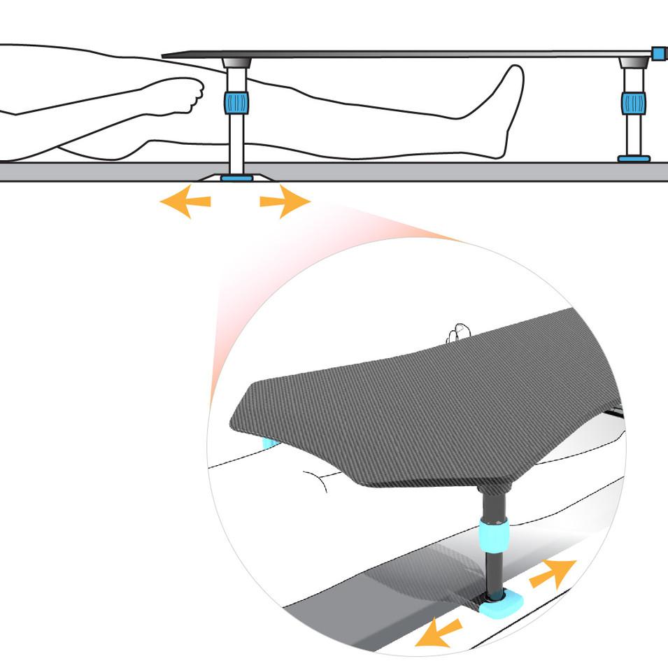 Adjusting the Platform Position