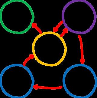 analysis model eng.png