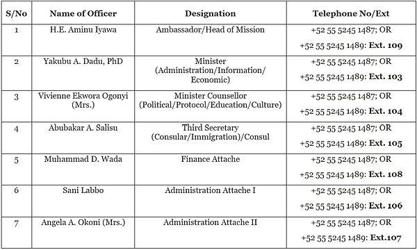 Home Based Staff Info.jpg