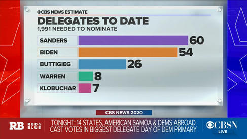 SuperTuesday_Delegates.png