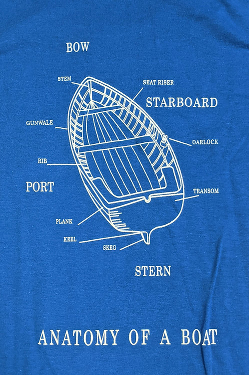 Anatomy of a Boat Tee