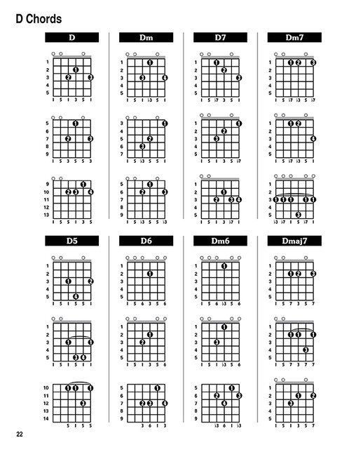 Ff24us The Portuguese Guitar Chord Bible Lisboa Tuning
