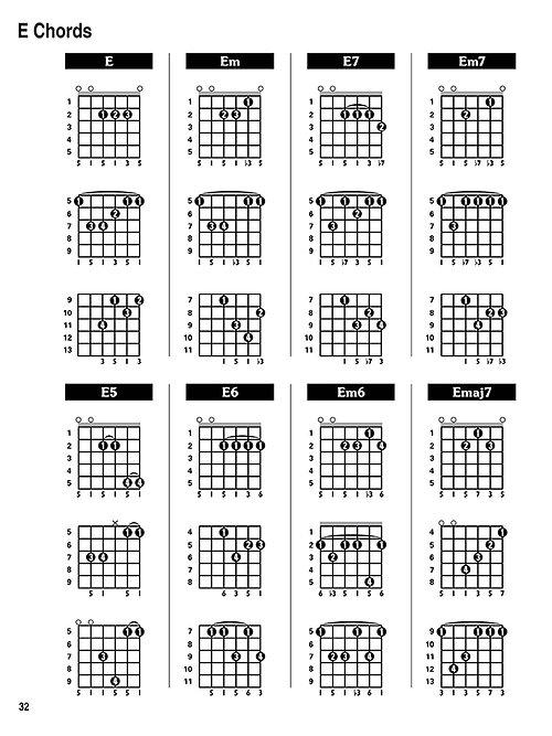 Contemporary E5 Guitar Chord Illustration - Song Chords Images - apa ...