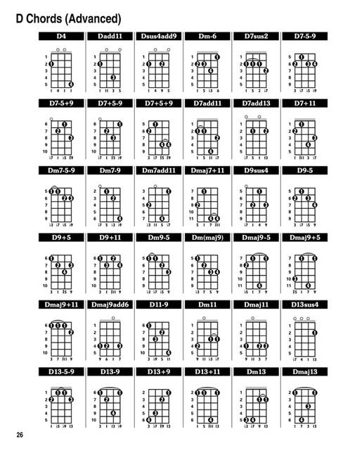Ff05us The Tenor Banjo Chord Bible