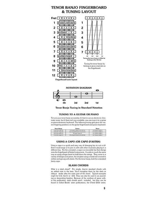 Ffc05 Tenor Banjo Chords In A Case Cabot Books Publishing