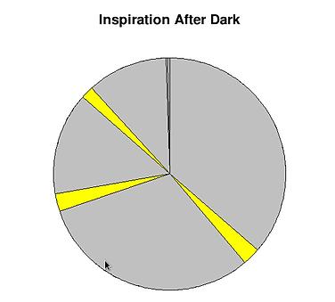 Inspiration After Dark 2 2.png