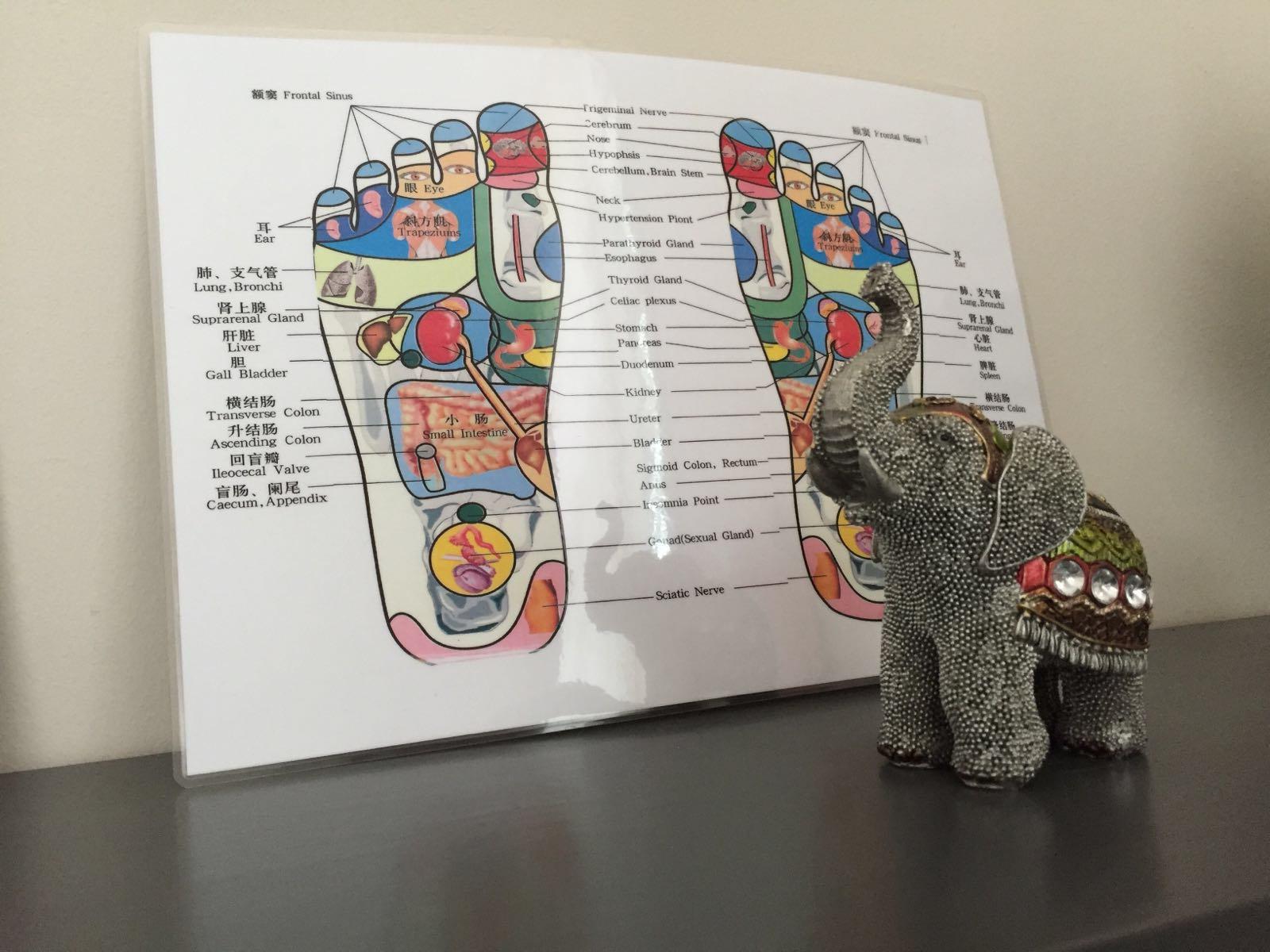 Balans massage:combi hoofd, rug en voet