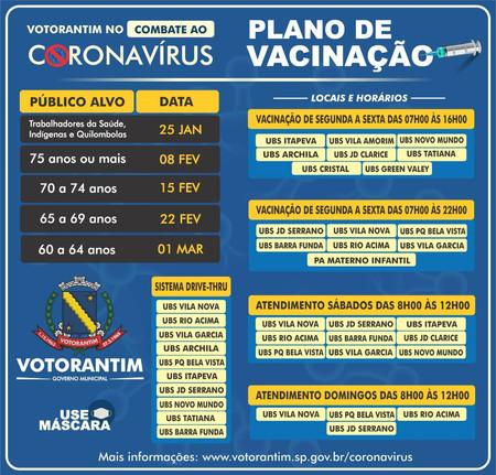 COVID-19: Veja como é o plano de vacinação em Votorantim e Sorocaba