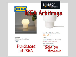 Reselling new IKEA products