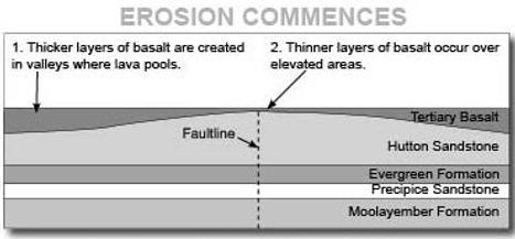 Formation of Carnarvon Gorge