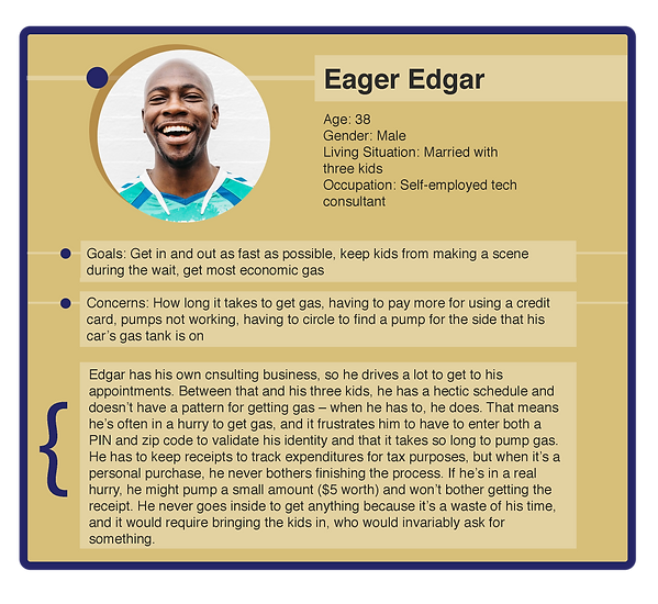Eager Edgar Persona