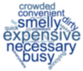 word cloud showing words users associate with gas statios