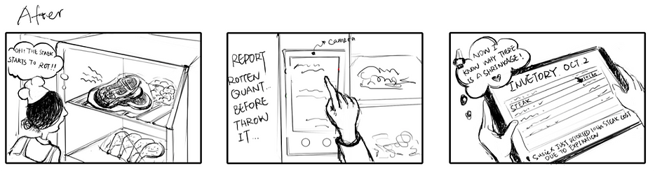 3 panel storyboard with the application