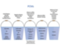 PCM buckets-page-001.jpg