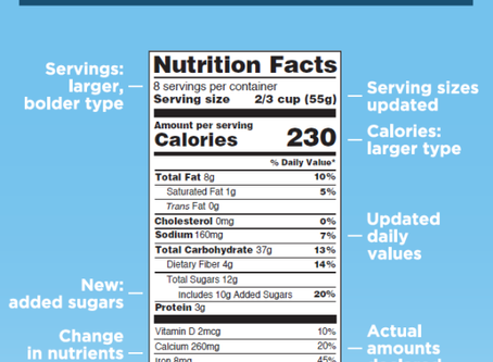 "Understanding the Portobello's ""Nutrition Label"""